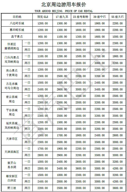 2019年北京最全最新的租车价格明细表
