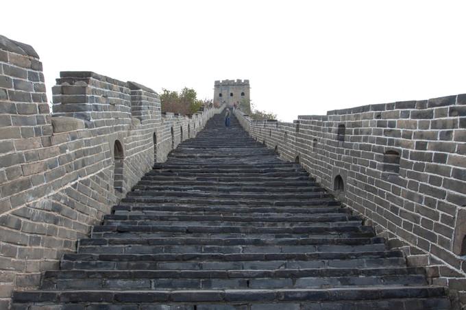 司马台长城、古北水镇景区三天两夜包车游