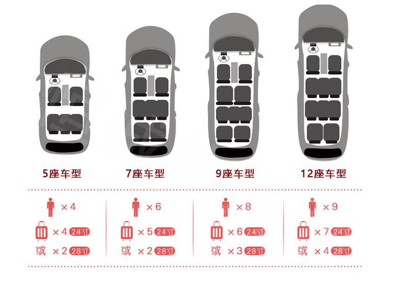 北京市内包车旅游(9小时)带司机日租车